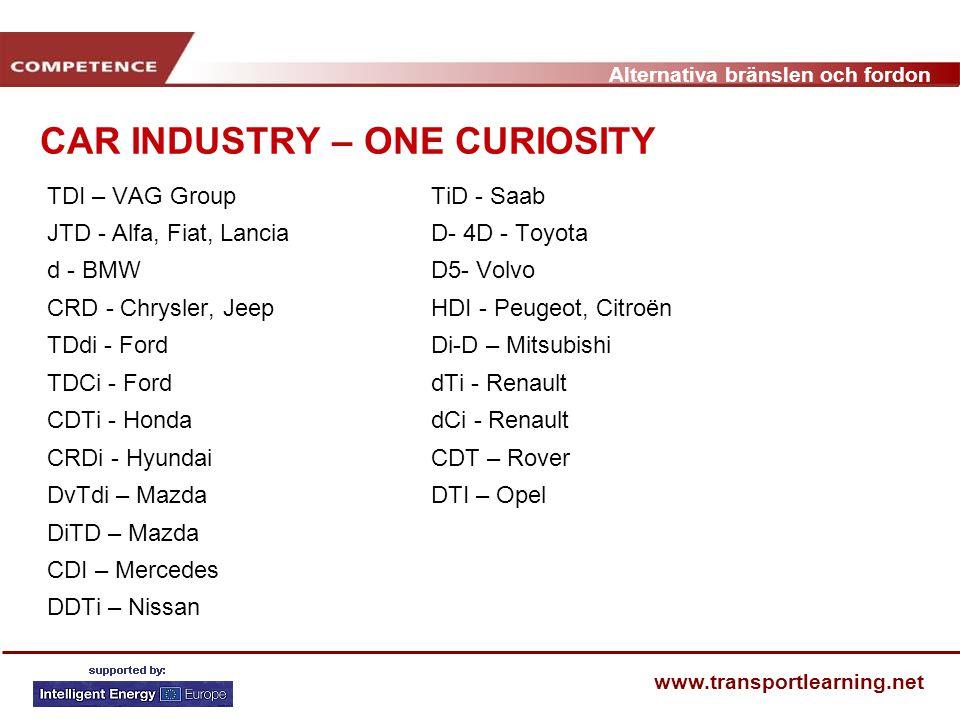 CAR INDUSTRY – ONE CURIOSITY