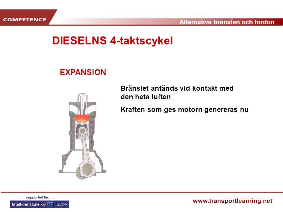 DIESELNS 4-taktscykel EXPANSION