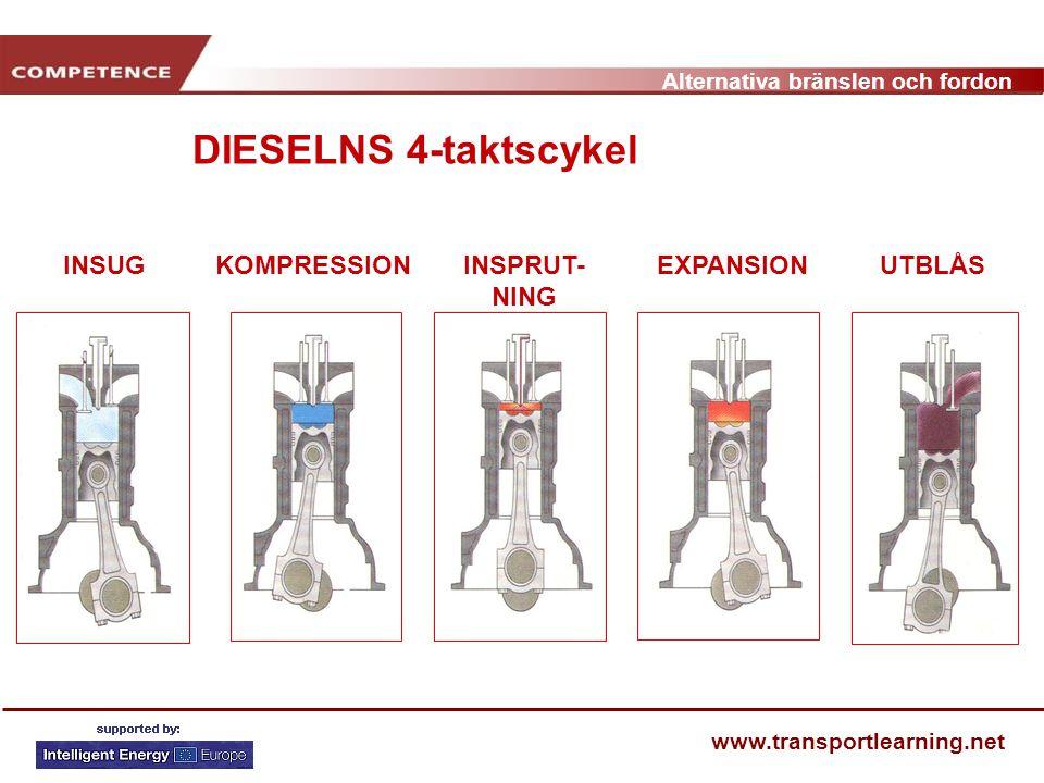 DIESELNS 4-taktscykel COMBUSTÃO INSUG KOMPRESSION INSPRUT-NING