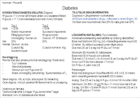Diabetes Norrman / Pikwer © NYDEBUTERAD DIABETES MELLITUS (Diagnos)