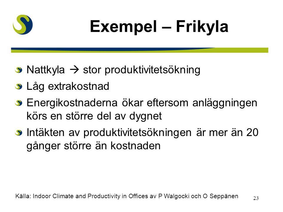 Exempel – Frikyla Nattkyla  stor produktivitetsökning
