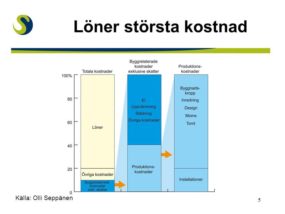 Löner största kostnad Källa: Olli Seppänen Huvudbudskap