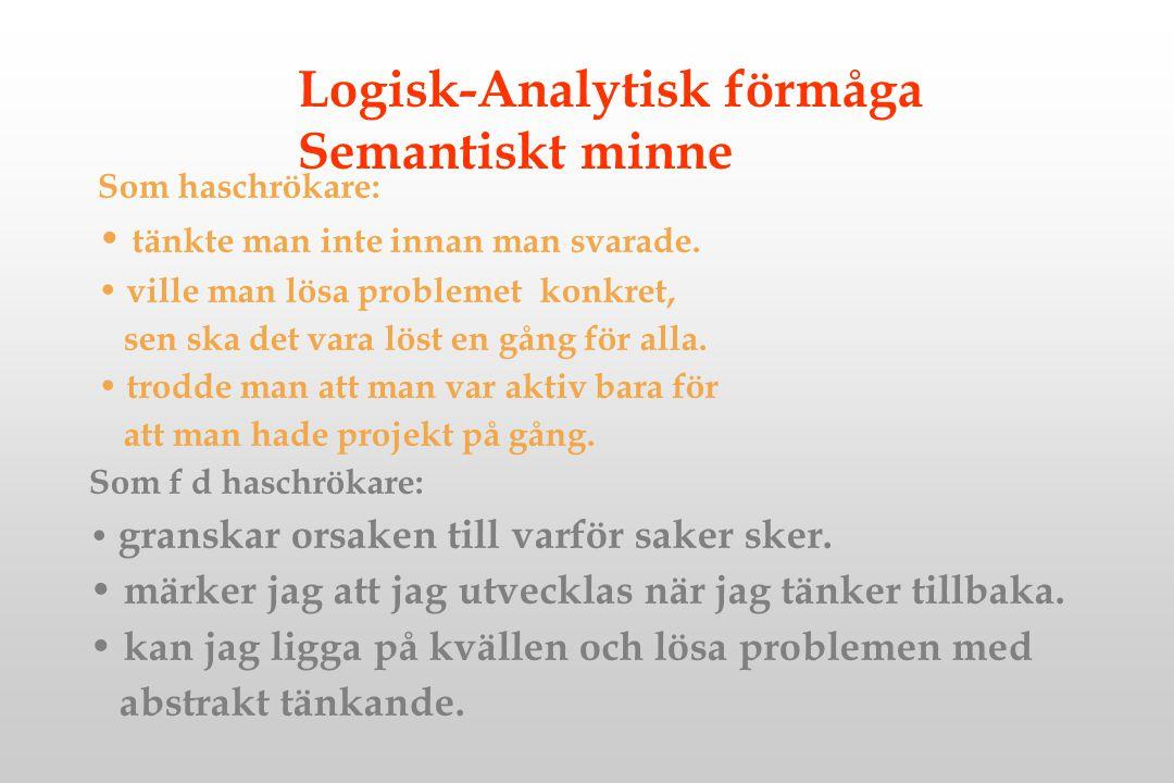 Logisk-Analytisk förmåga Semantiskt minne