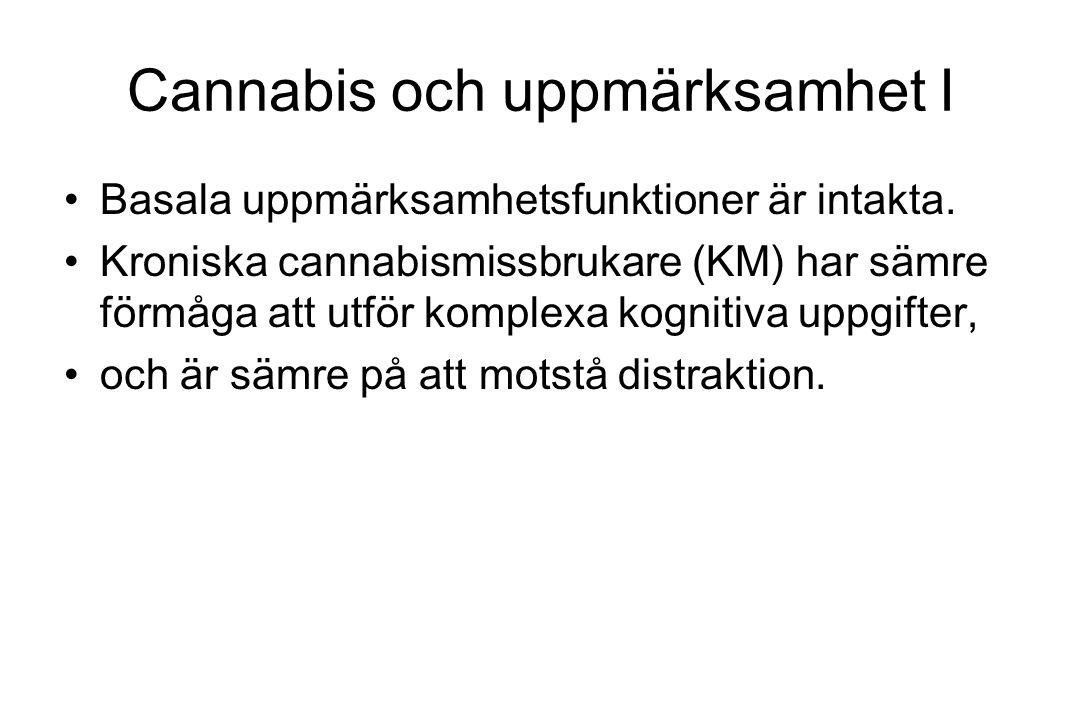 Cannabis och uppmärksamhet I