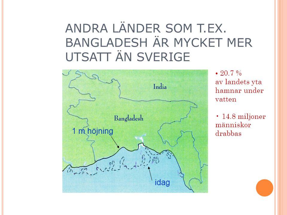 ANDRA LÄNDER SOM T.EX. BANGLADESH ÄR MYCKET MER UTSATT ÄN SVERIGE