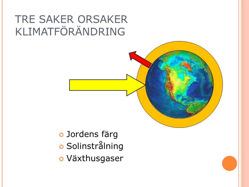 TRE SAKER ORSAKER KLIMATFÖRÄNDRING