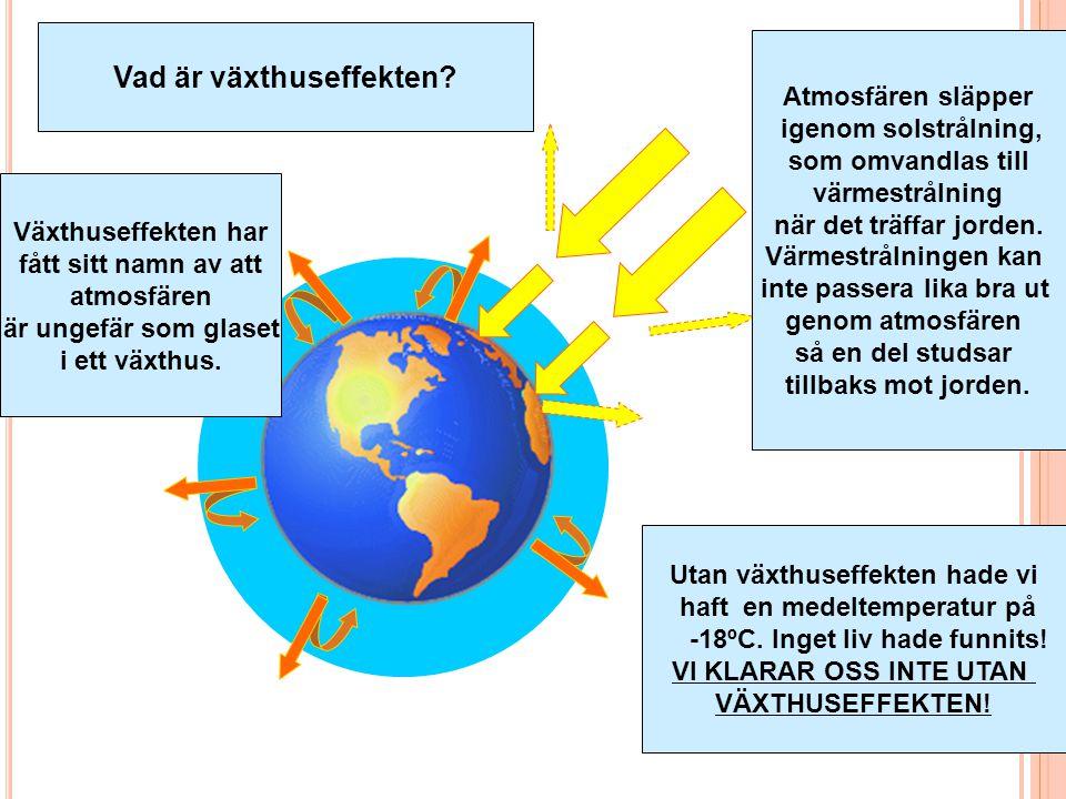 Vad är växthuseffekten