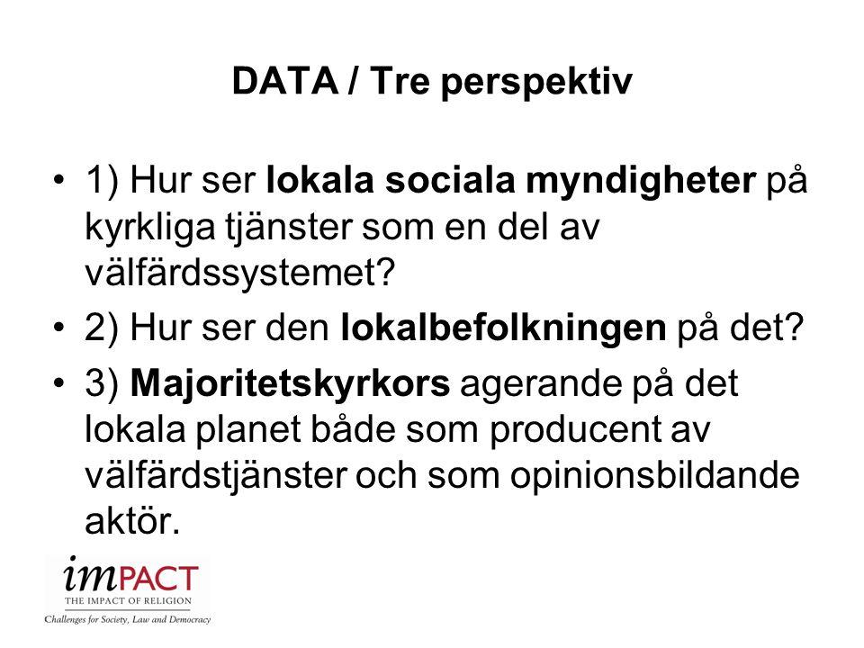 DATA / Tre perspektiv 1) Hur ser lokala sociala myndigheter på kyrkliga tjänster som en del av välfärdssystemet
