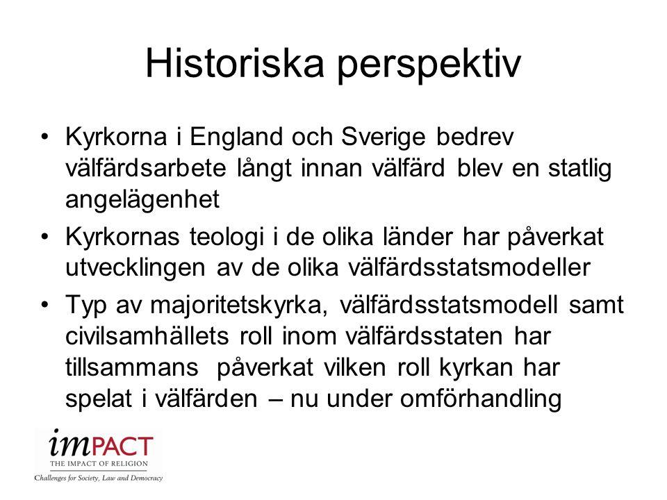 Historiska perspektiv