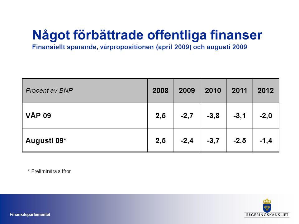 Något förbättrade offentliga finanser Finansiellt sparande, vårpropositionen (april 2009) och augusti 2009