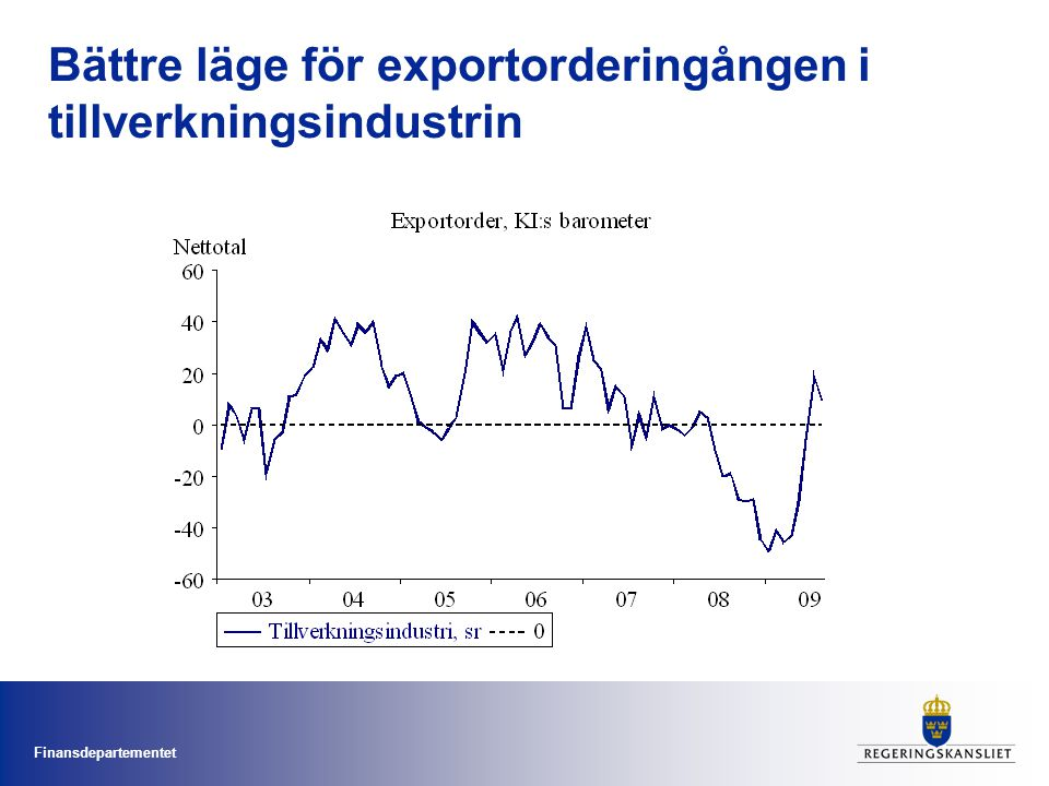 Bättre läge för exportorderingången i tillverkningsindustrin