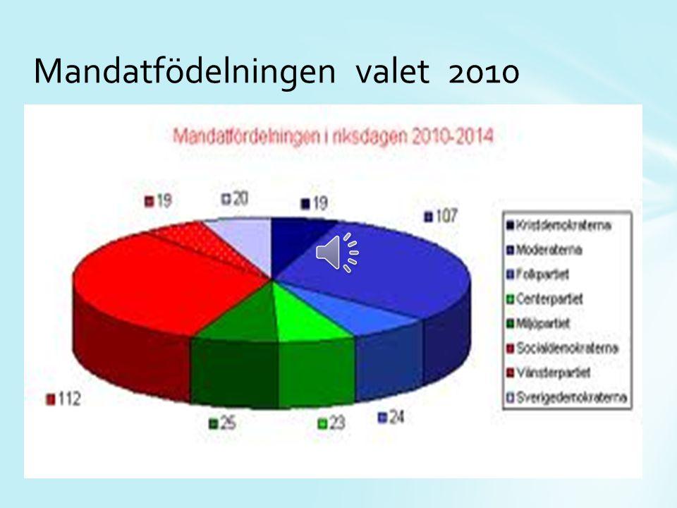 Mandatfödelningen valet 2010
