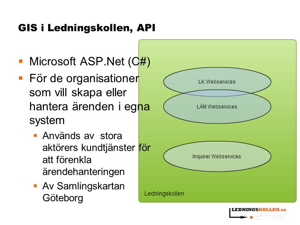 GIS i Ledningskollen, API