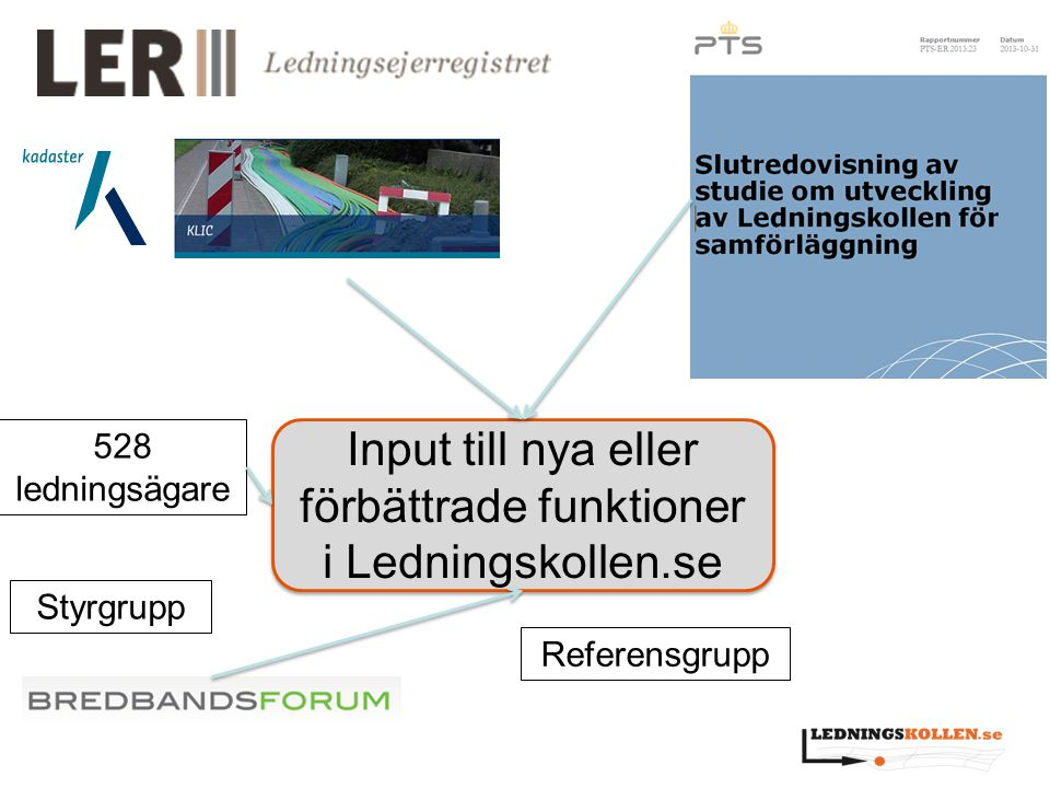 Input till nya eller förbättrade funktioner i Ledningskollen.se