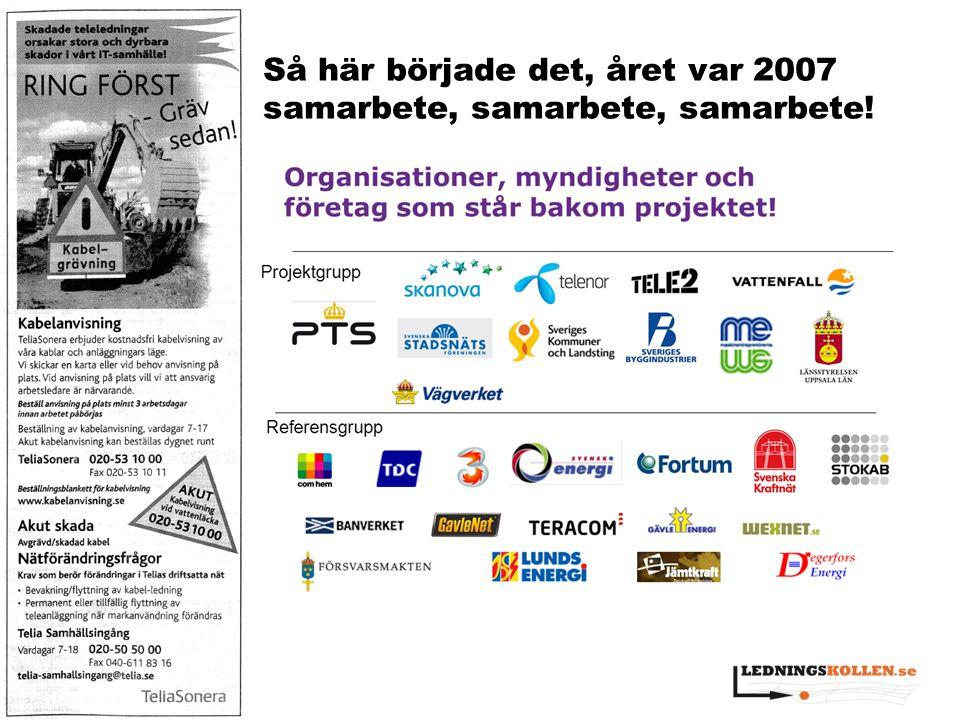 Så här började det, året var 2007 samarbete, samarbete, samarbete!