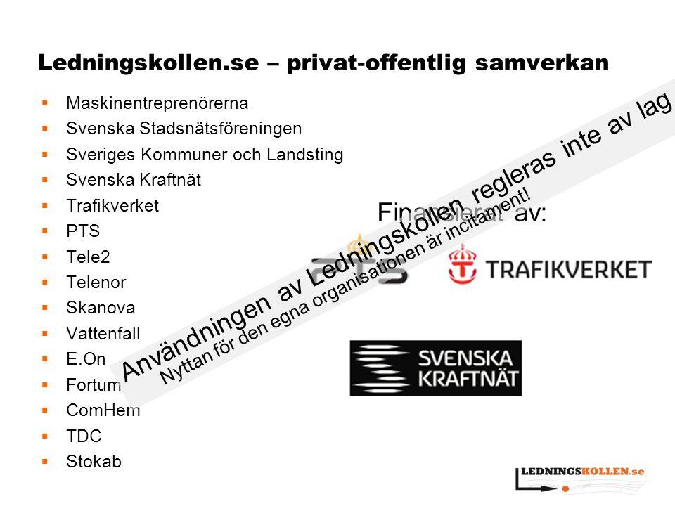 Ledningskollen.se – privat-offentlig samverkan