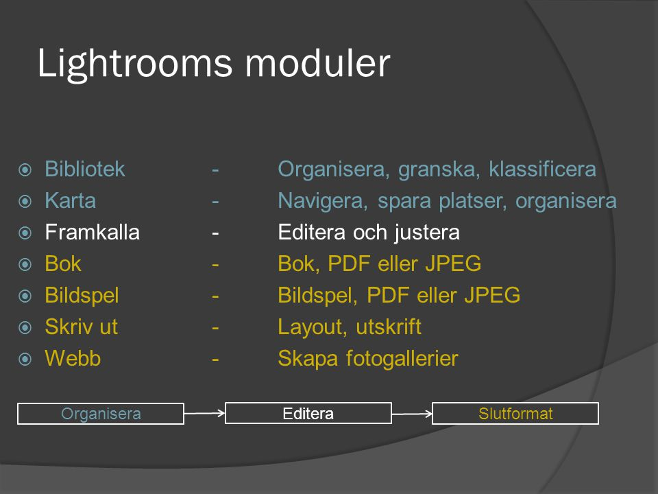 Lightrooms moduler Bibliotek - Organisera, granska, klassificera