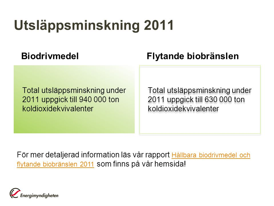 Utsläppsminskning 2011 Biodrivmedel Flytande biobränslen