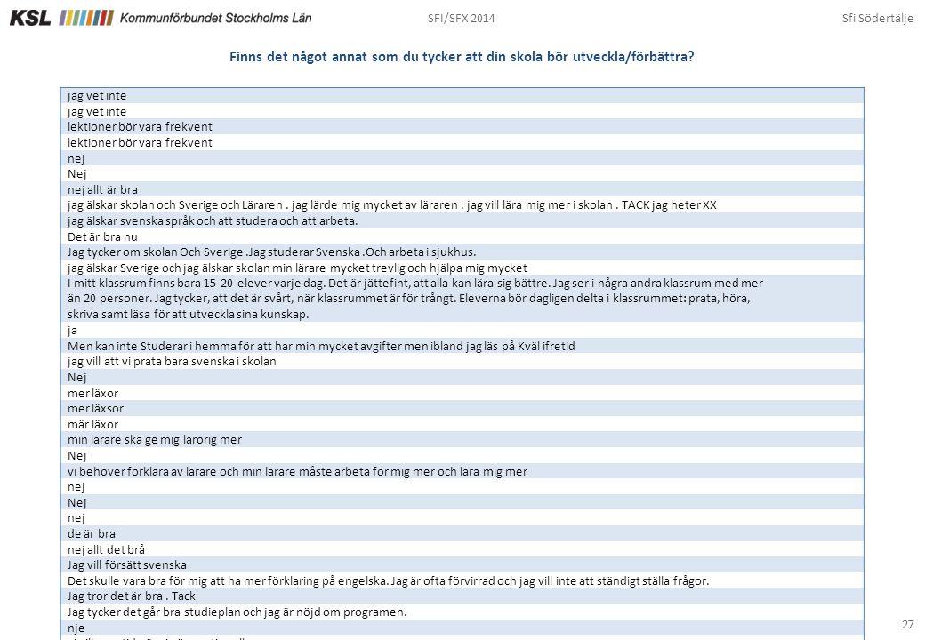 SFI/SFX 2014 Sfi Södertälje. Finns det något annat som du tycker att din skola bör utveckla/förbättra
