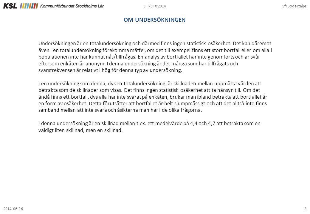 SFI/SFX 2014 Sfi Södertälje. OM UNDERSÖKNINGEN.