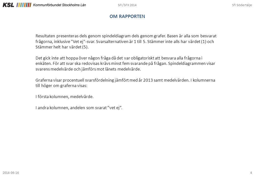 SFI/SFX 2014 Sfi Södertälje. OM RAPPORTEN.