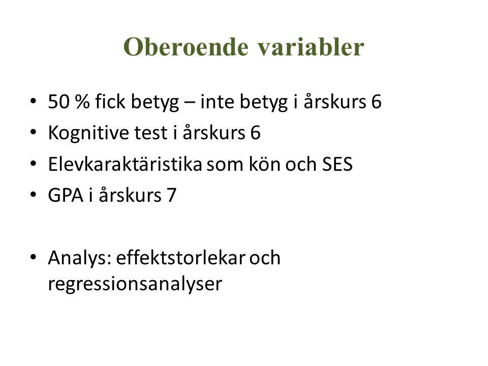 Oberoende variabler 50 % fick betyg – inte betyg i årskurs 6
