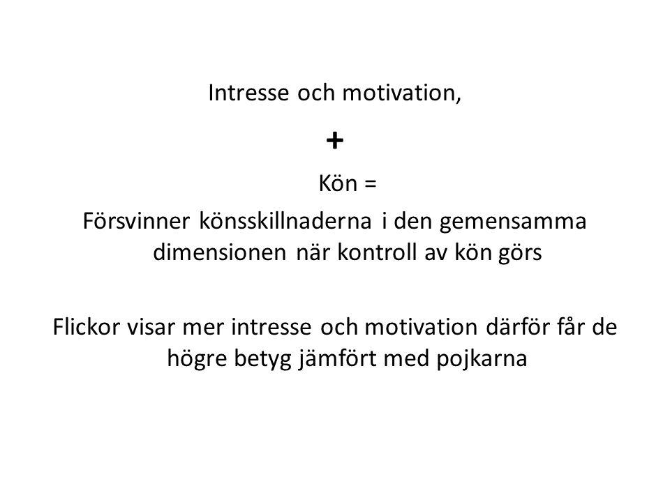 Intresse och motivation,
