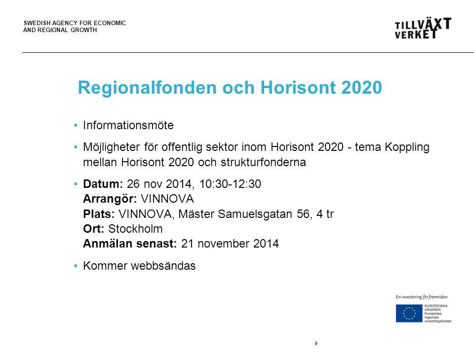 Regionalfonden och Horisont 2020