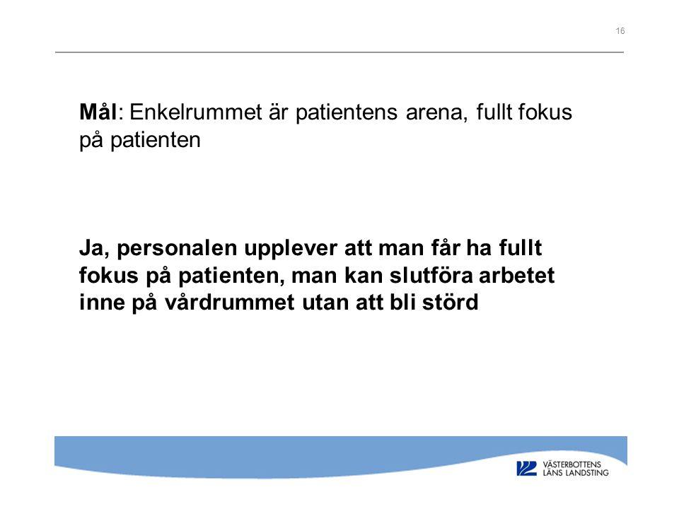 Mål: Enkelrummet är patientens arena, fullt fokus på patienten