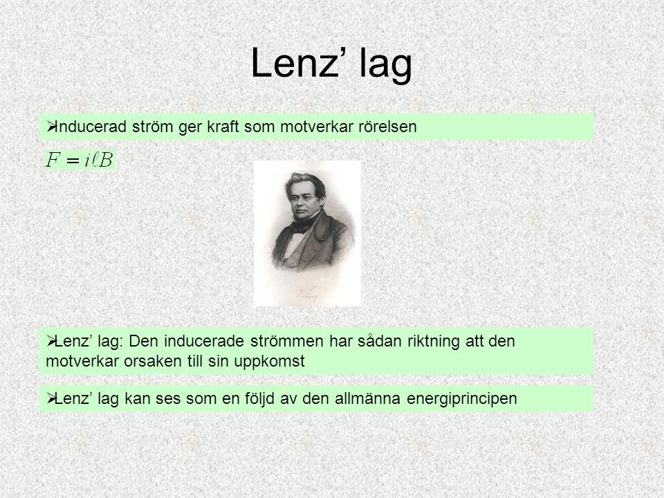 Lenz' lag Inducerad ström ger kraft som motverkar rörelsen