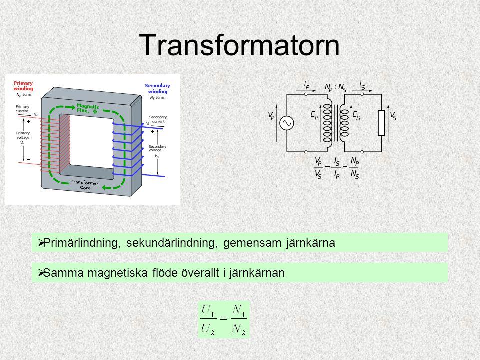 Transformatorn Primärlindning, sekundärlindning, gemensam järnkärna