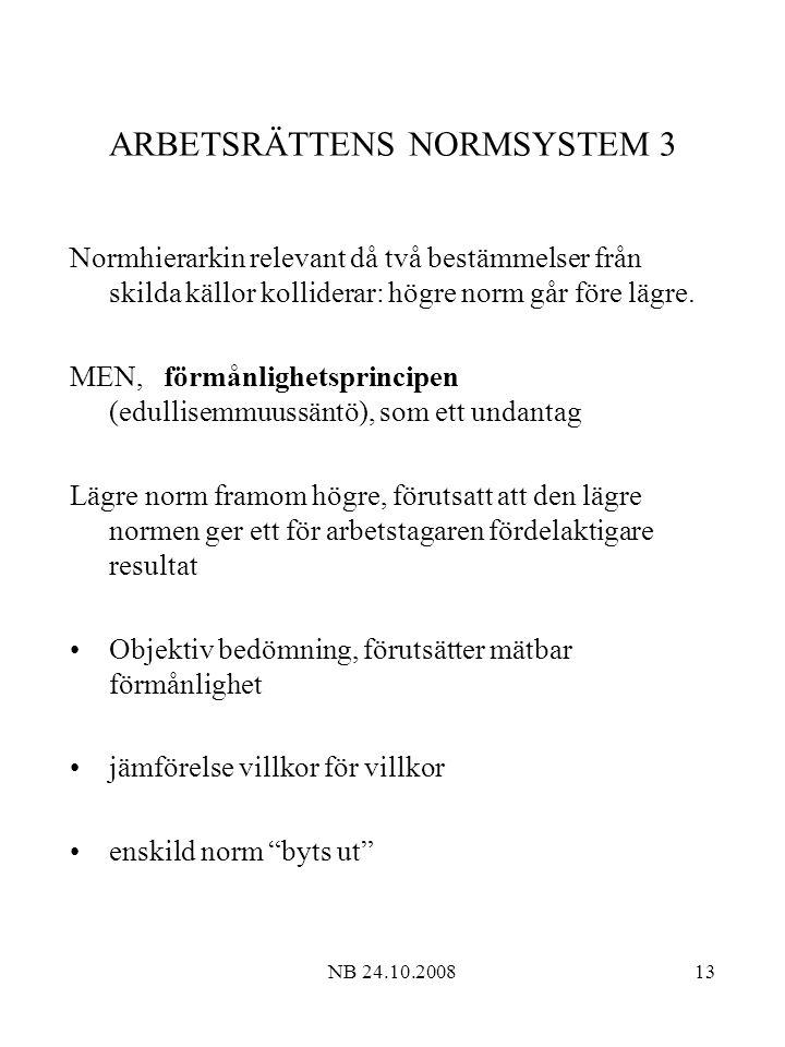 ARBETSRÄTTENS NORMSYSTEM 3