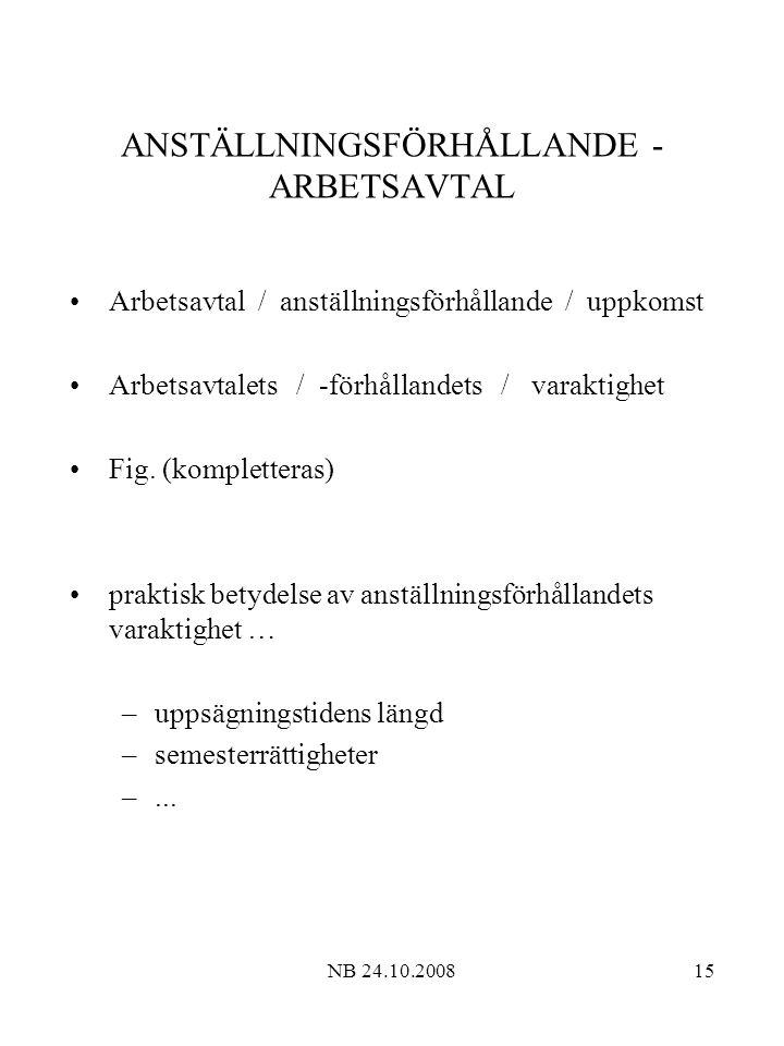 ANSTÄLLNINGSFÖRHÅLLANDE - ARBETSAVTAL