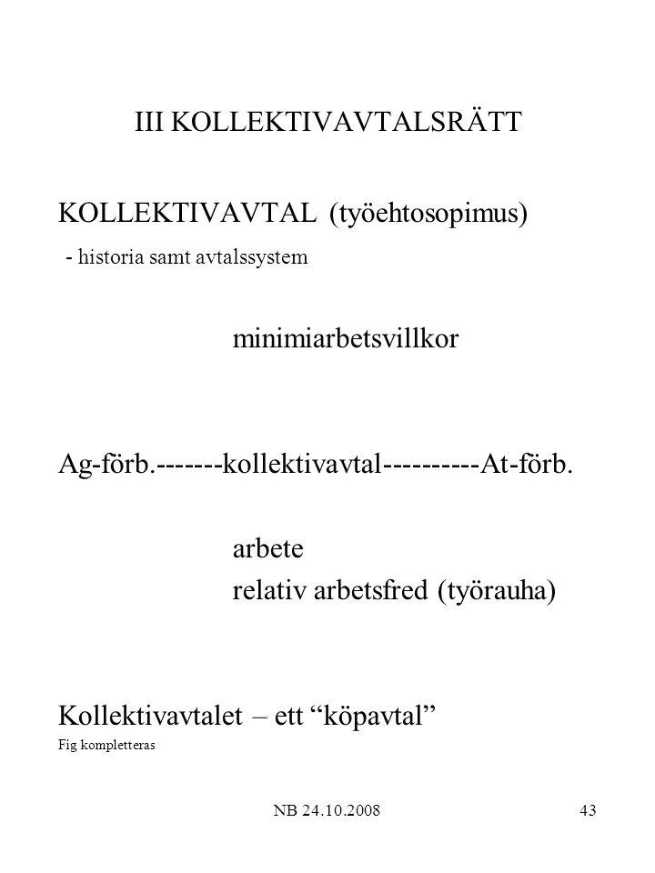 III KOLLEKTIVAVTALSRÄTT