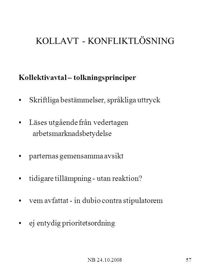 KOLLAVT - KONFLIKTLÖSNING