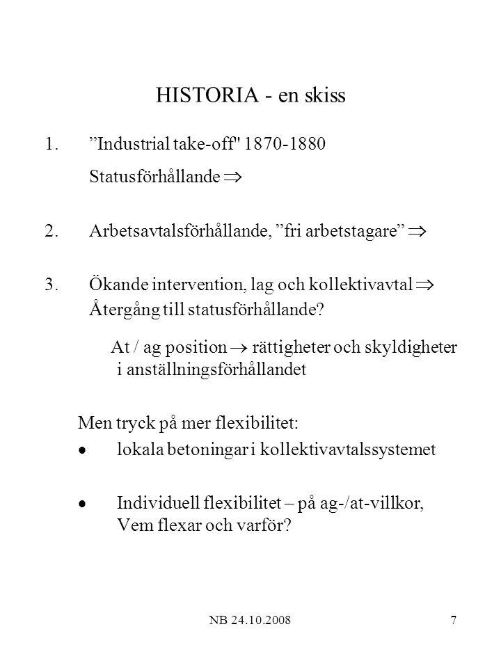 HISTORIA - en skiss Industrial take-off 1870-1880 Statusförhållande  Arbetsavtalsförhållande, fri arbetstagare 