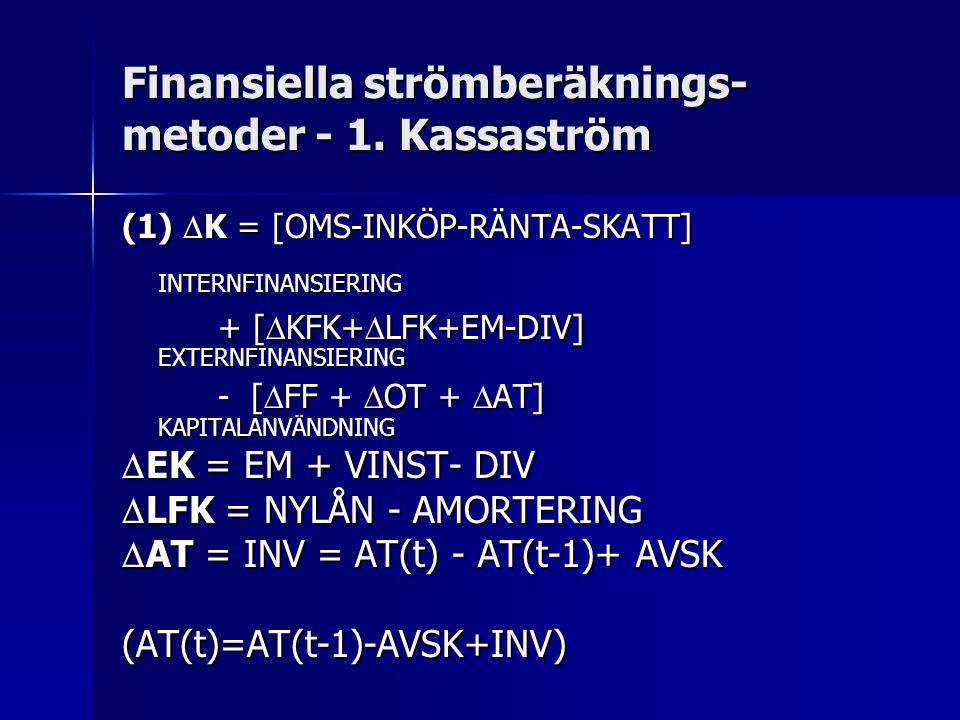 Finansiella strömberäknings-metoder - 1. Kassaström
