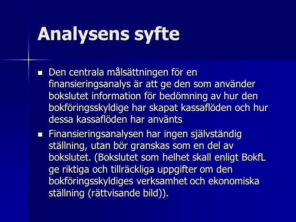 Analysens syfte