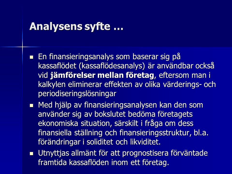 Analysens syfte …