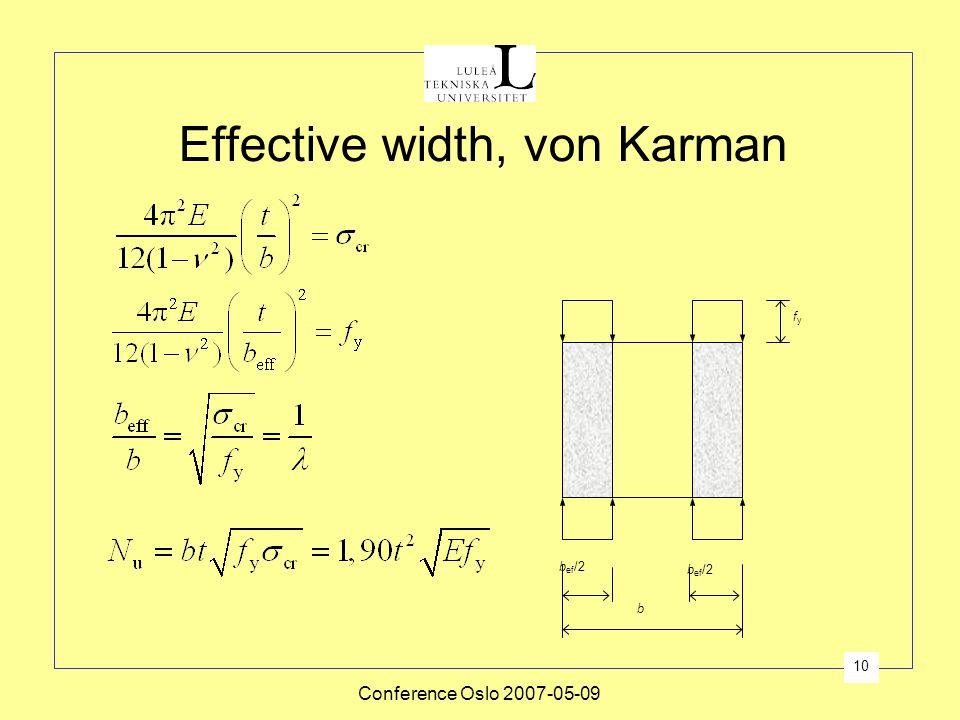 Effective width, von Karman