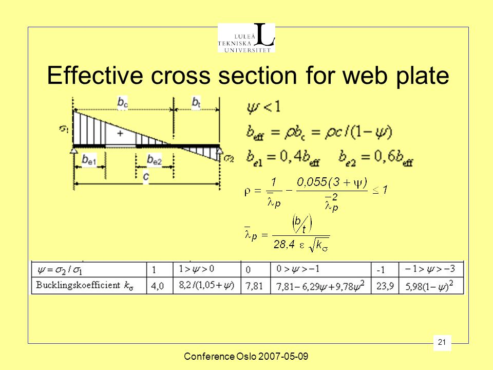 Effective cross section for web plate