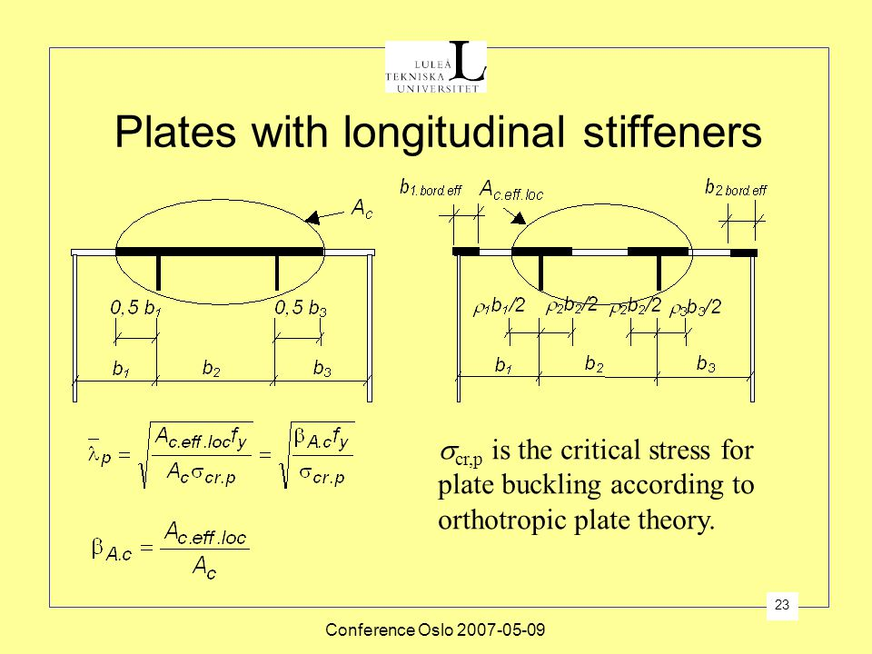 Plates with longitudinal stiffeners