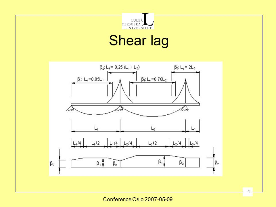 Shear lag Conference Oslo 2007-05-09