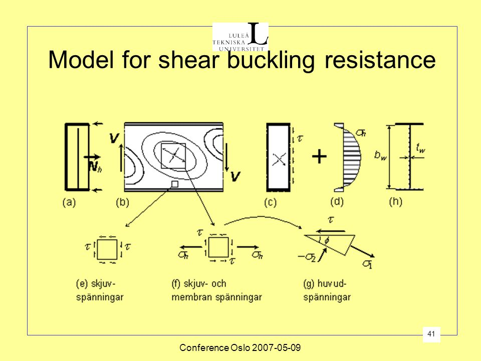 Model for shear buckling resistance
