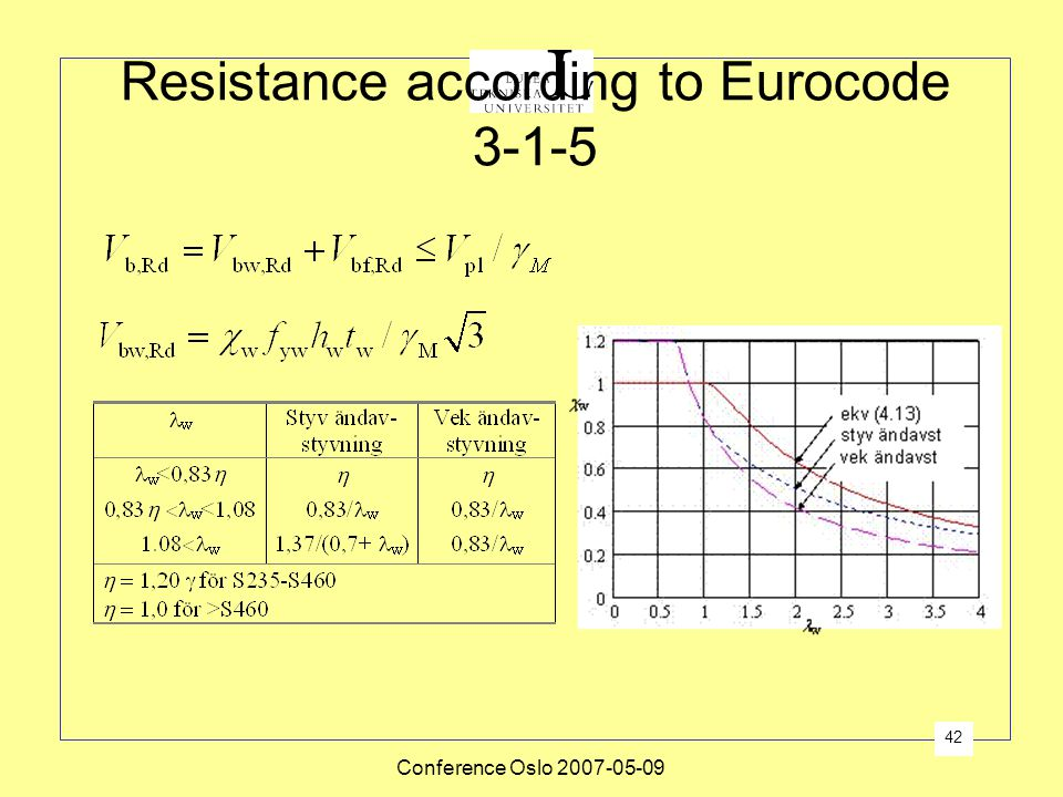 Resistance according to Eurocode 3-1-5