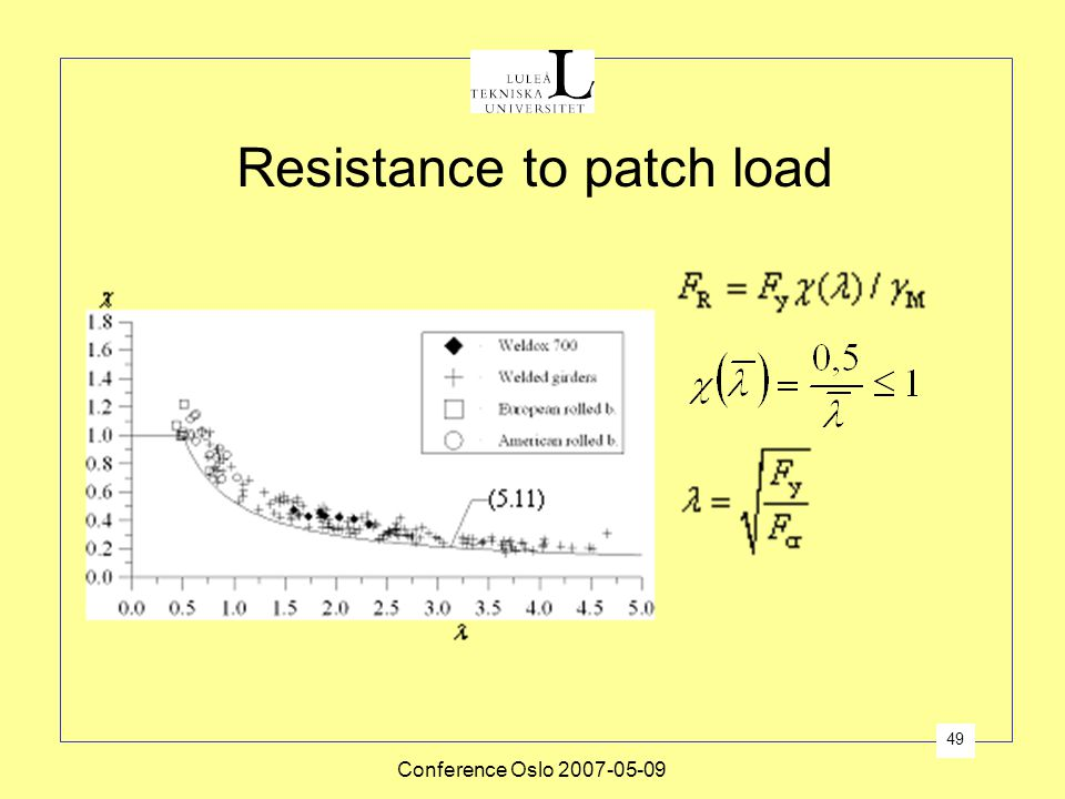 Resistance to patch load