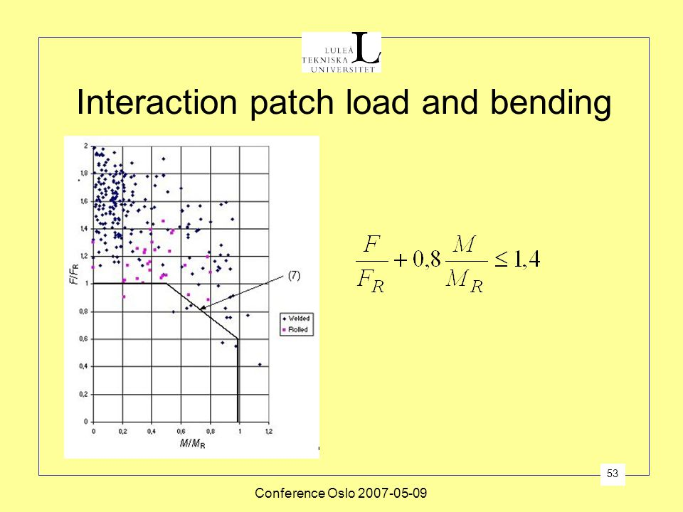 Interaction patch load and bending