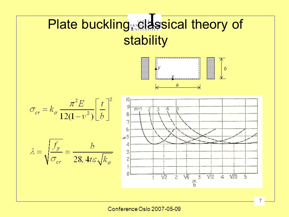Plate buckling, classical theory of stability