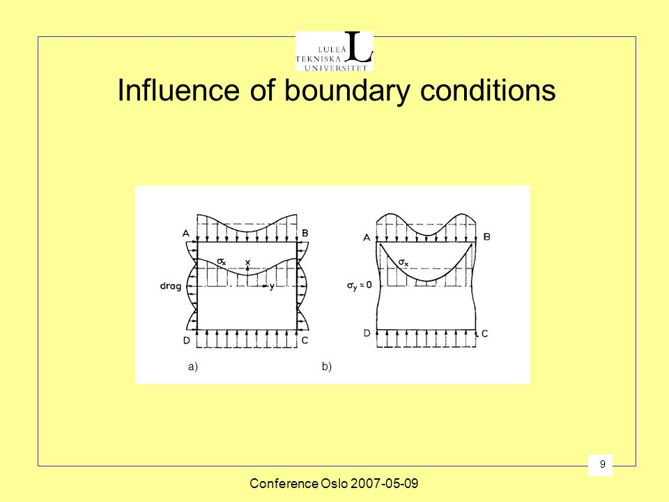 Influence of boundary conditions