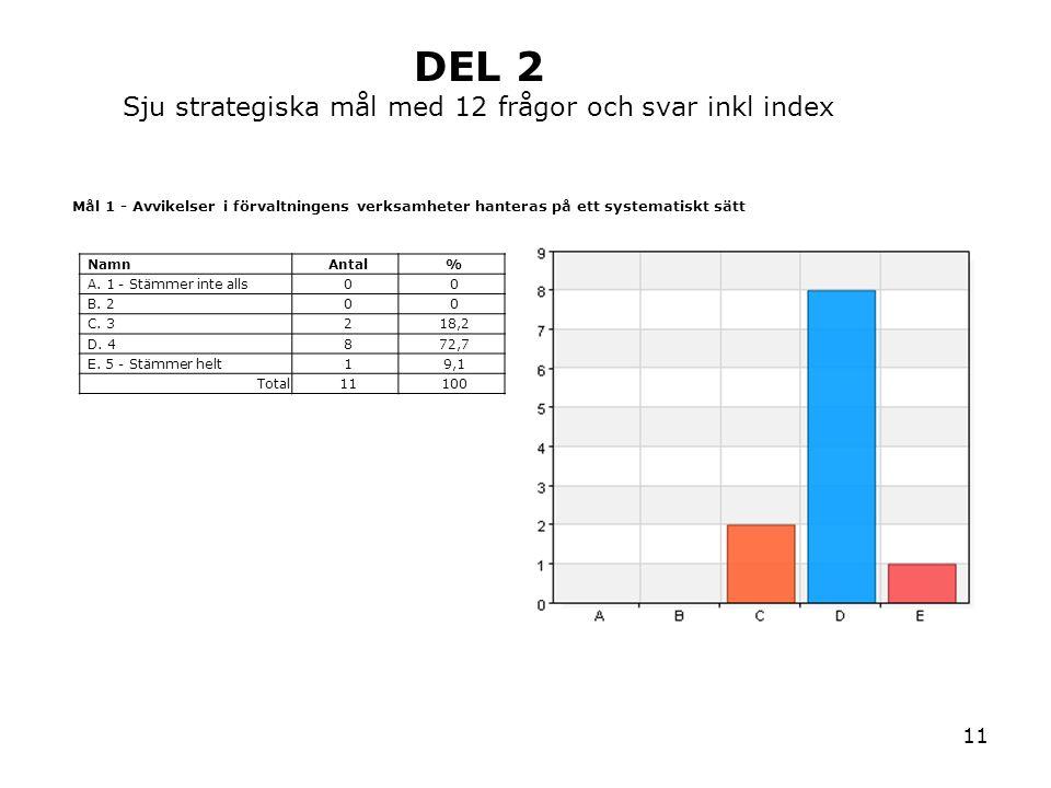 Sju strategiska mål med 12 frågor och svar inkl index